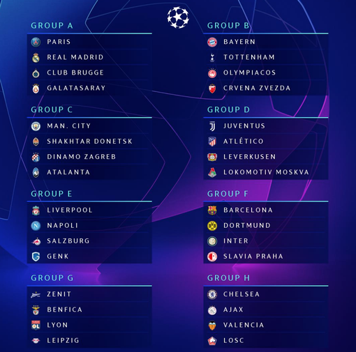 0_Champions-League-group-stage-draw-in-full