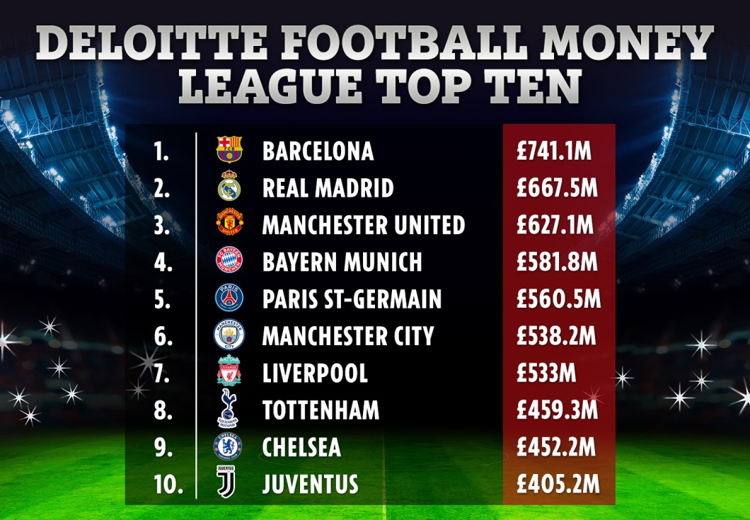 VP-SPORT-GRAPHIC-TOP-TEN-MONEY-LEAGUE